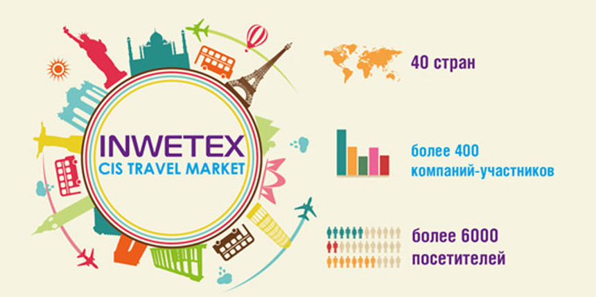 INWETEX-CIS Travel Market